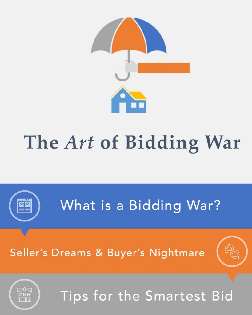The Art of Bidding War in Real Estate for Residential Buyers and Sellers